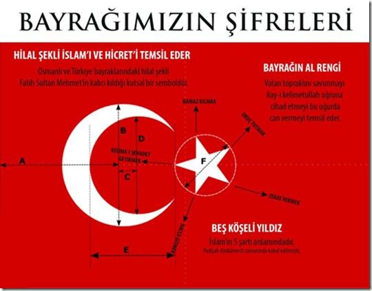 BA8_turk-bayragi-al-bayrak-sifreleri-2012-poster