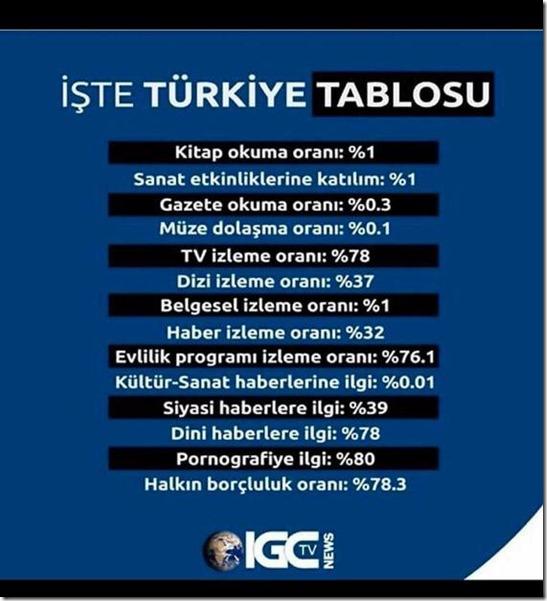 İşte Türkye Tablosu-Prof. Dr. ANIL ÇEÇEN-prof dr anil cece-IGC TV NEWS